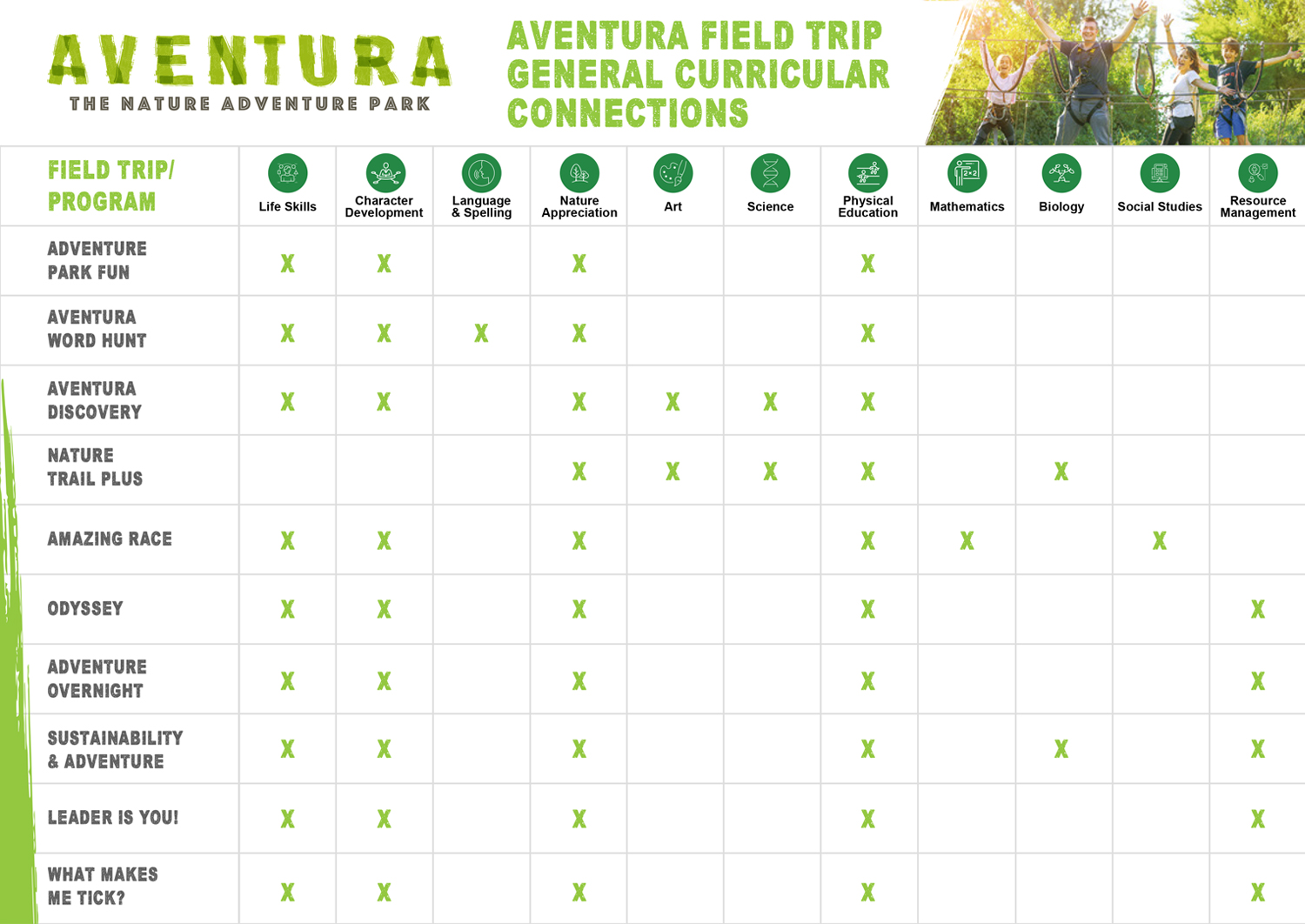 Aventura_Field_Trip_General_Curricular_Connections